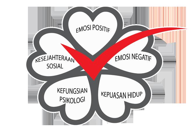 Emosi Positif